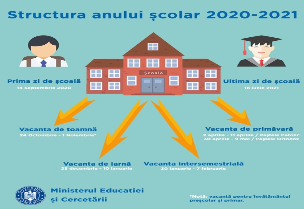 btc semestru examen data 2021)